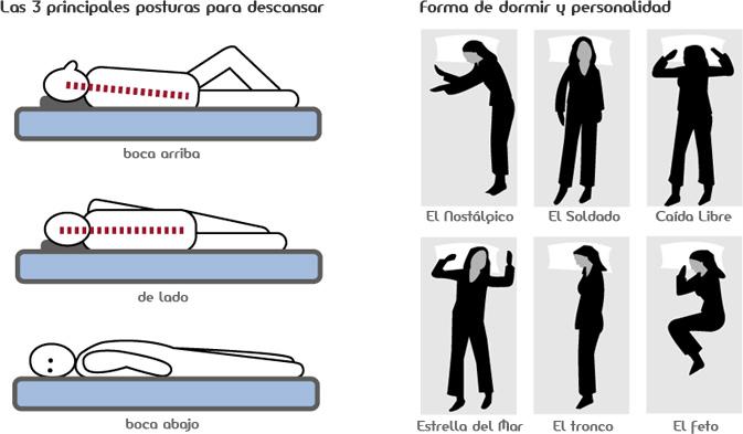posturas para dormir más comunes